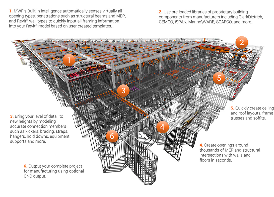 1. MWF's Built in intelligence automatically senses virtually all opening types, penetrations such as structural beams and MEP, and Revit® wall types to quickly input all framing information into your Revit® model based on user created templates. 2. Use pre-loaded libraries of proprietary building components from manufacturers including ClarkDietrich, CEMCO, iSPAN, Marino\WARE, SCAFCO, and more. 3. Bring your level of detail to new heights by modeling accurate connection members such as kickers, bracing, straps, hangers, hold downs, equipment supports and more. 4. Create openings around thousands of MEP and structural intersections with walls and floors in seconds. 5. Quickly create ceiling and roof layouts, frame trusses and soffits. 6. Output your complete project for manufacturing using optional CNC output.
