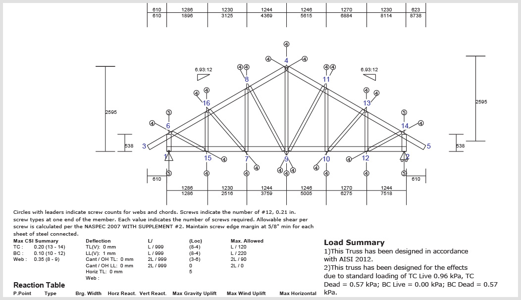 Strucsoft solutions mwf advanced metal engineering revit for Roof drawing software